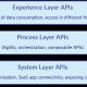 API led layering